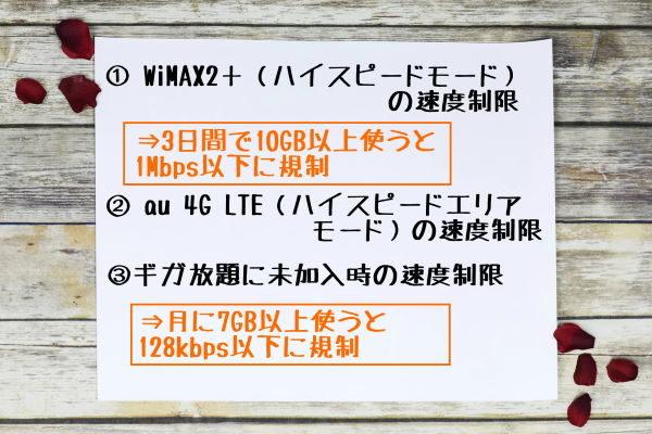 WiMAX2+ 速度制限