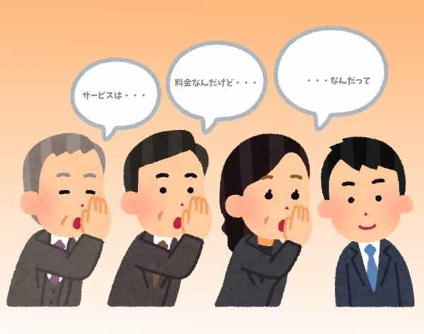 ラクーポンWiMAX 口コミ 評判