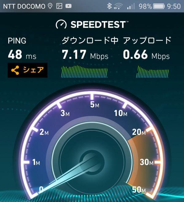 WiMAX2+ wifi 強さ 計測 L01