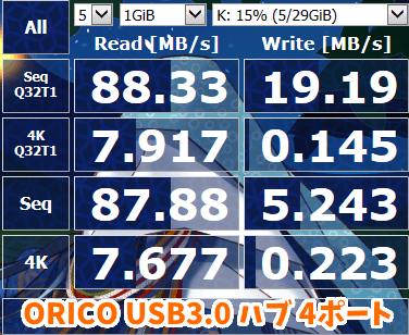 ORICO USBハブ 転送速度 比較