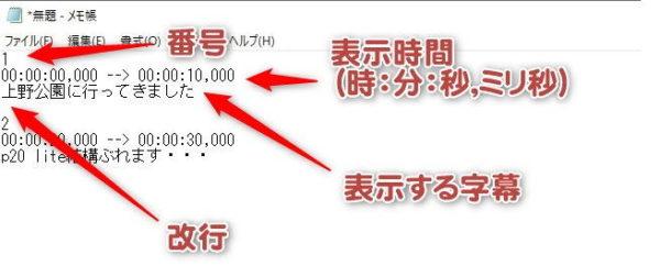 動画編集 VideoProc 字幕